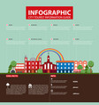 flat travel city infographic concept vector image vector image