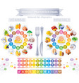 mineral vitamin supplement icons health benefit vector image
