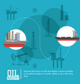 oil industry poster vector image vector image