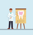 dental problem identification vector image vector image
