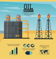oil industry infographic vector image vector image