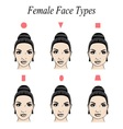 face shape vector image