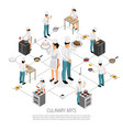 culinary cooking isometric flowchart vector image vector image