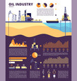 oil industry gas infographics flat technology vector image