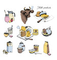 dairy products hand drawn collection set milky vector image vector image