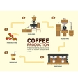coffee drink graphic cup vector image vector image