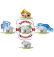 Home insurance Property insurance Lifebuoy fire vector image vector image