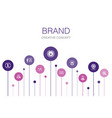 brand infographic 10 steps template marketing vector image
