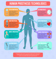 human prothesis technologies infographics vector image vector image