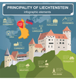 Liechtenstein infographics statistical data sights vector image vector image