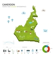 Energy industry and ecology of Cameroon vector image