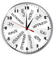 Clock with positive feelings vector image vector image