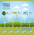energy types ecological vector image