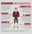 fashion infographic with men in hoodie vector image vector image