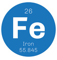 Iron chemical element vector image vector image