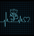Heartbeat make a lord ganesha and heart symbol vector image