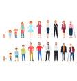 life cycles man and woman people generations vector image