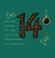 floral card with number fourteen and pocket watch vector image vector image
