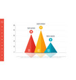 Textured infographic bar chart template with 3