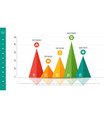 textured infographic bar chart template with 4 vector image vector image