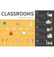 Classrooms infographic flat vector image