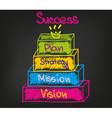 vision mission strategy action vector image