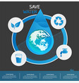 save water info graphic vector image vector image