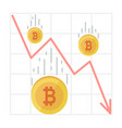 bitcoin fall chart cryptocurrency decline graph vector image