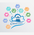 computer cloud sign vector image vector image