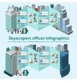 Skyscraper Offices Infographics
