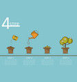 plant growing step vector image vector image