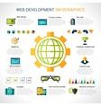 Web Development Infographics vector image vector image