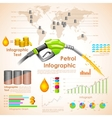 Petroleum Infographic vector image vector image