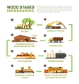 flat set of wood production Felling vector image vector image
