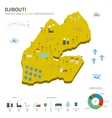 Energy industry and ecology of Djibouti vector image vector image