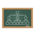 hierarchy chart on chalkboard vector image vector image