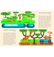 Eco tourism concept vector image vector image
