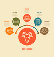 goat farming icon and agriculture infographics vector image vector image