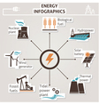 Energy infographics vector image vector image