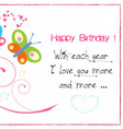Happy birthday butterfly invitation vector image vector image