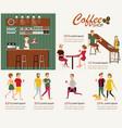 coffee shop3 vector image