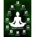 advantages and profits of meditation infographic