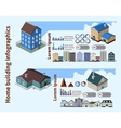 Home Building Infographics vector image vector image