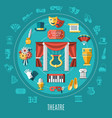 theatre round composition vector image