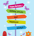 The Right Happy birthday Direction vector image vector image