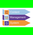 content management system arrows vector image