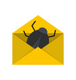 post virus icon flat style vector image