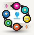 Rotation drop with icons vector image vector image