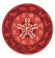 Chinese Zodiac Wheel vector image vector image