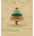 Vintage eco infographic with fir-tree vector image